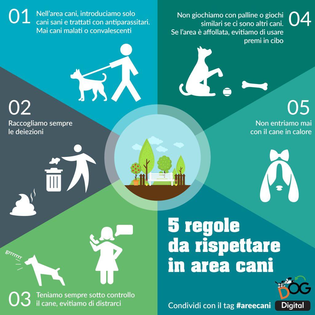 Infografica che descrive le cinque regole da rispettare in Area Cani